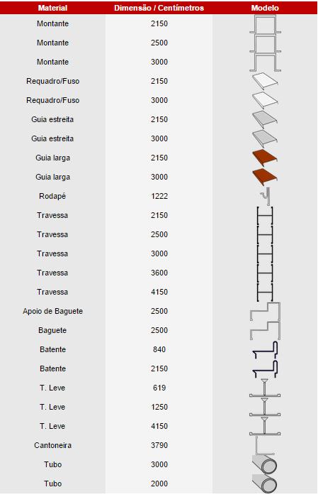 tabelas de perfis para divisorias em bh